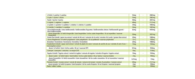 Cardivital - Vitaminas del corazón - durante 45 días - rica multivitamínico sin vitamina K - 90 Cápsulas: Amazon.es: Salud y cuidado personal