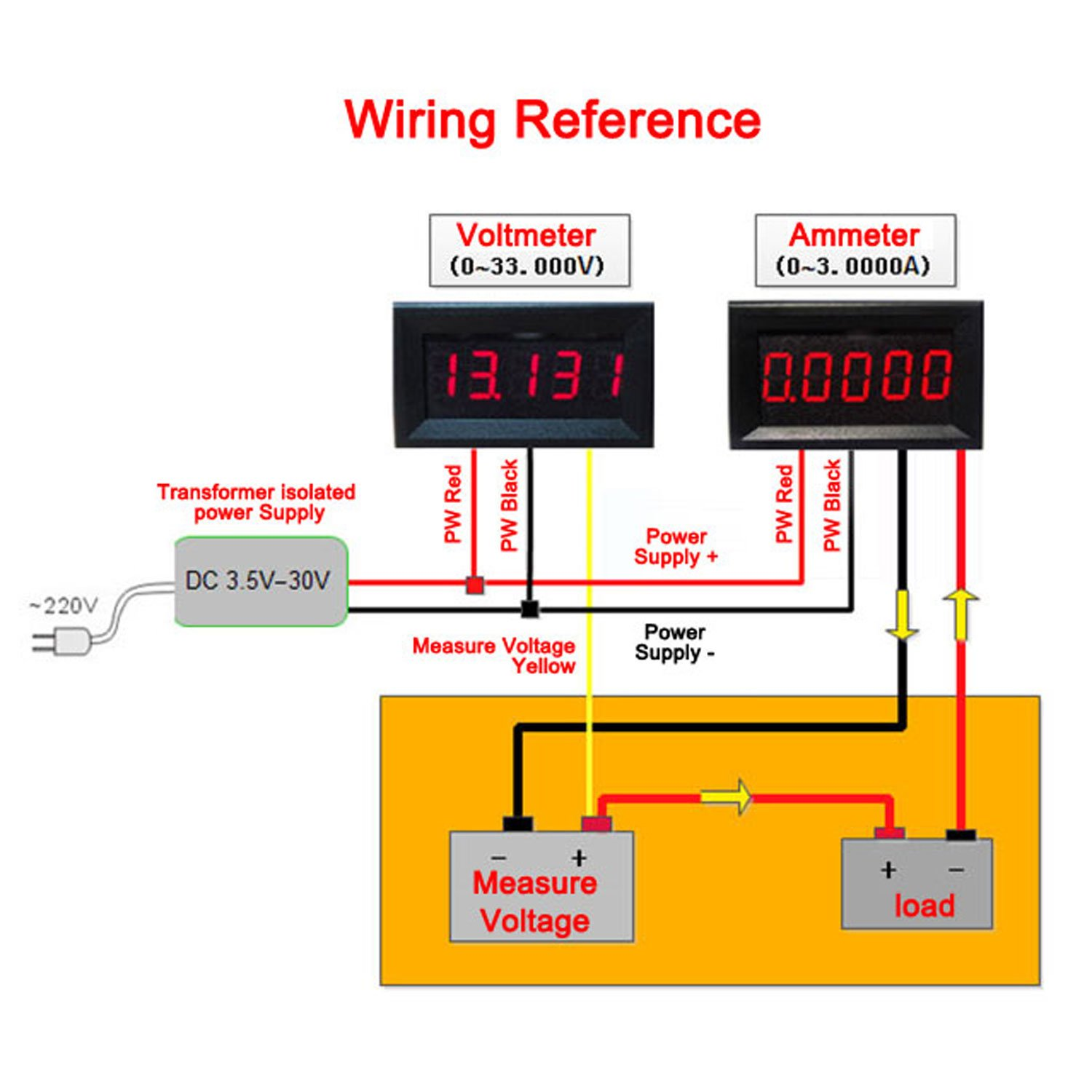 Ac Panel Voltmeter Wiring Not Lossing Diagram Digital Blue Sea Zero Center Dc Ammeter Amp Mount