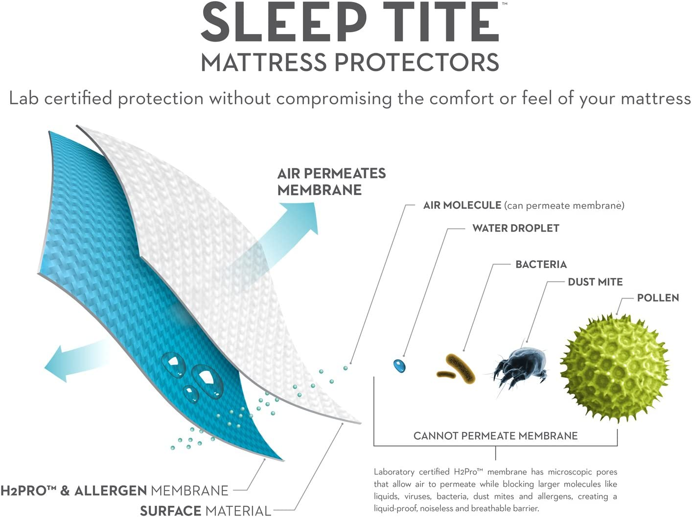 MALOUF Sleep Tite Smooth 100-Percent Waterproof Hypoallergenic Mattress Protector with 15-Year Warranty Twin XL Size