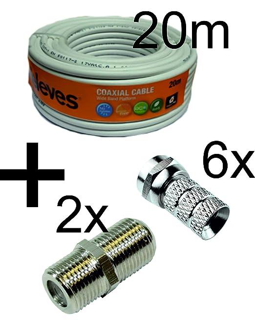 Kit TELEVES Rollo Cable 20M + Conectores F: Amazon.es ...