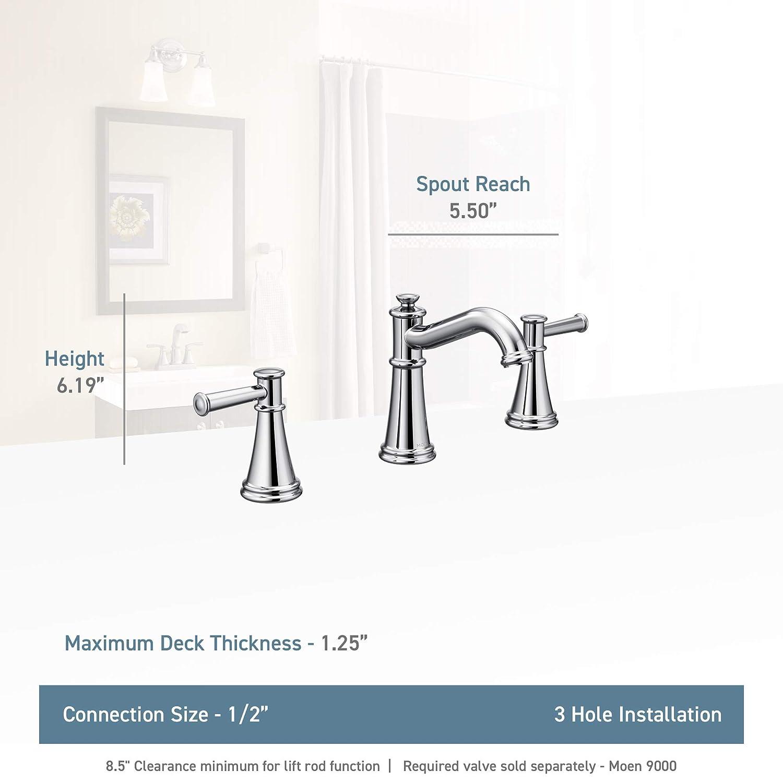 Moen T6405BN Belfield Two-Handle Widespread Bathroom Faucet, Brushed ...