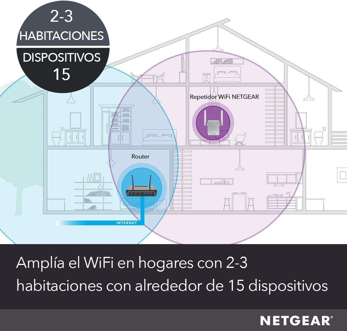 Netgear EX6120 Amplificador de WiFi AC1200 Mbps, repetidor WiFi Dual Band, 1 Puerto