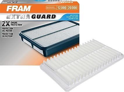 .com: fram ca9360 extra guard rigid panel air filter: automotive