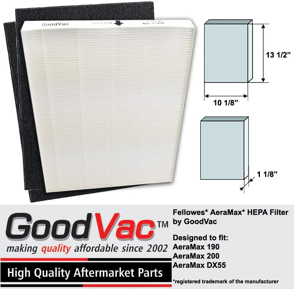 GOODVAC - Filtro HEPA de Repuesto para Fellowes AeraMax 190 200 ...