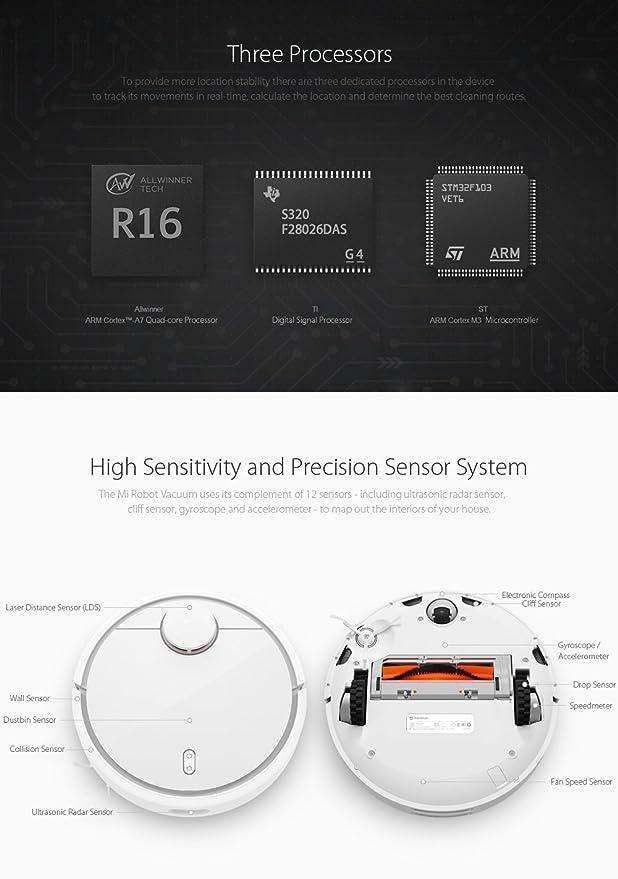 Original XIAOMI MI Aspiradora robot Barredora LDS Slam inteligente Ruta Planificación App control Smart Aspiradora Color Blanco: Amazon.es: Hogar