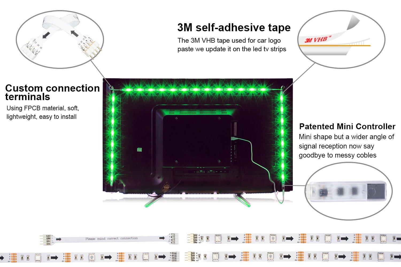 2 Meter LED Strip, TV Hintergrundbeleuchtung mit USB Stromversorgung / Bild: Amazon