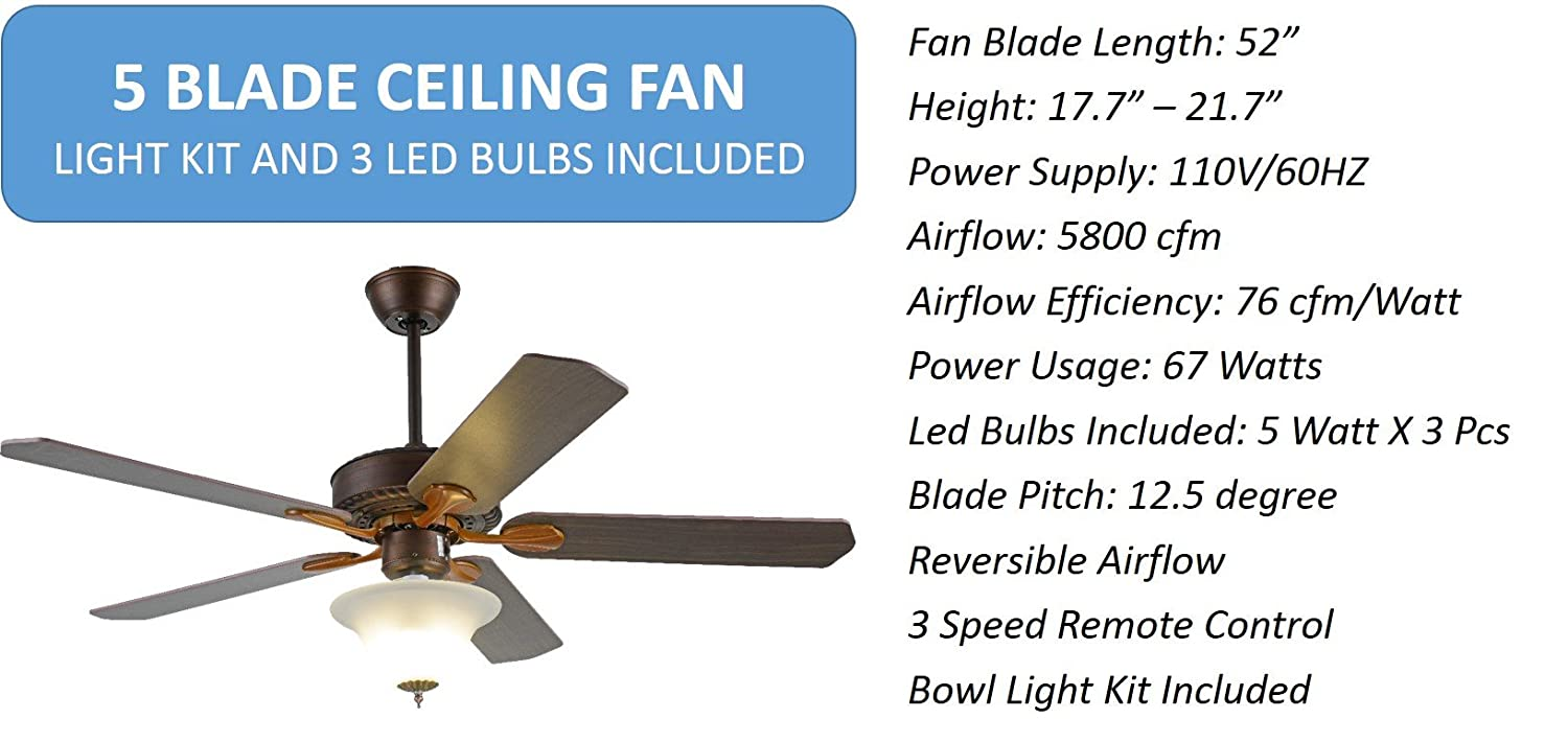Induxpert Ceiling Fan with Lights | 3 Speed Remote Controlled 52 ...