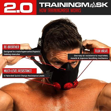 Amazon.com: Training Mask Original 2.0 Workout Mask | Cardio and Endurance Mask, Fitness Mask, Breathing Resistance Mask, Running Mask (Red, Large): Health ...