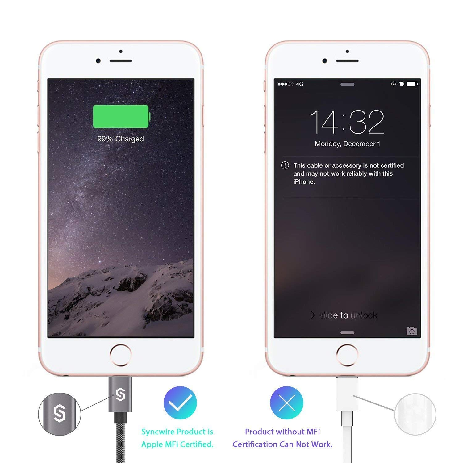 Syncwire Cable Lightning Cable Cargador iPhone - [Apple MFi Certificado] 1M Cable iPhone Carga Rápida Cable USB Nylon Trenzado para iPhone XS Max XR ...