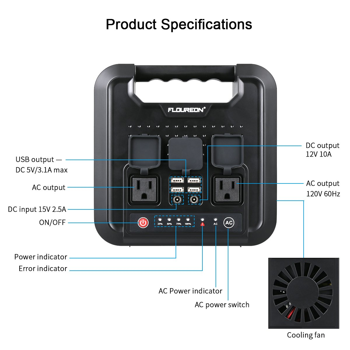 floureon Portable Power Station 220wh/300W 64800mAh High Capacity Portable Camping Generator Power Supply with Dual 110V AC Outlet, 2 DC Ports, 4 USB Ports Emergency Backup for Road Trip Camping CPAP by floureon (Image #3)