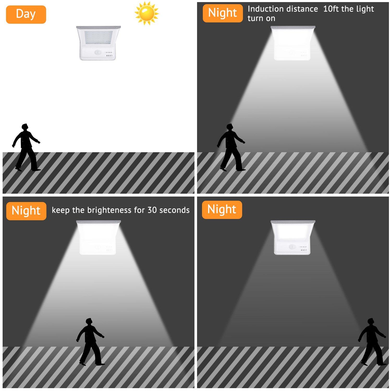 Lichtstark 2 Stücke Solarleuchte, 35 LED Superhelles Bewegung Solarlicht, Solarbetriebene Sicherheitswandleuchte ,Wasserdicht IP65, Hitzebeständig für Garten, Zaun, Auffahrt, Treppen, Garage,Terasse, Pfad, Innenhof und Balkon