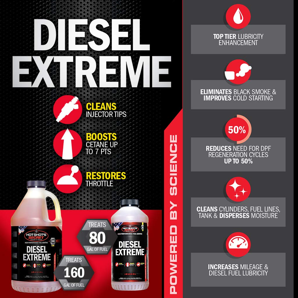 Best Diesel Injector Cleaner Reviews - Making your Engine Clean 6