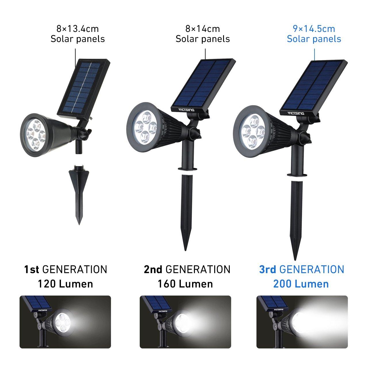 VicTsing Solarbetriebene LED,wasserdicht und Staubdichtes 4 St/ücke Solar Solarleuchten