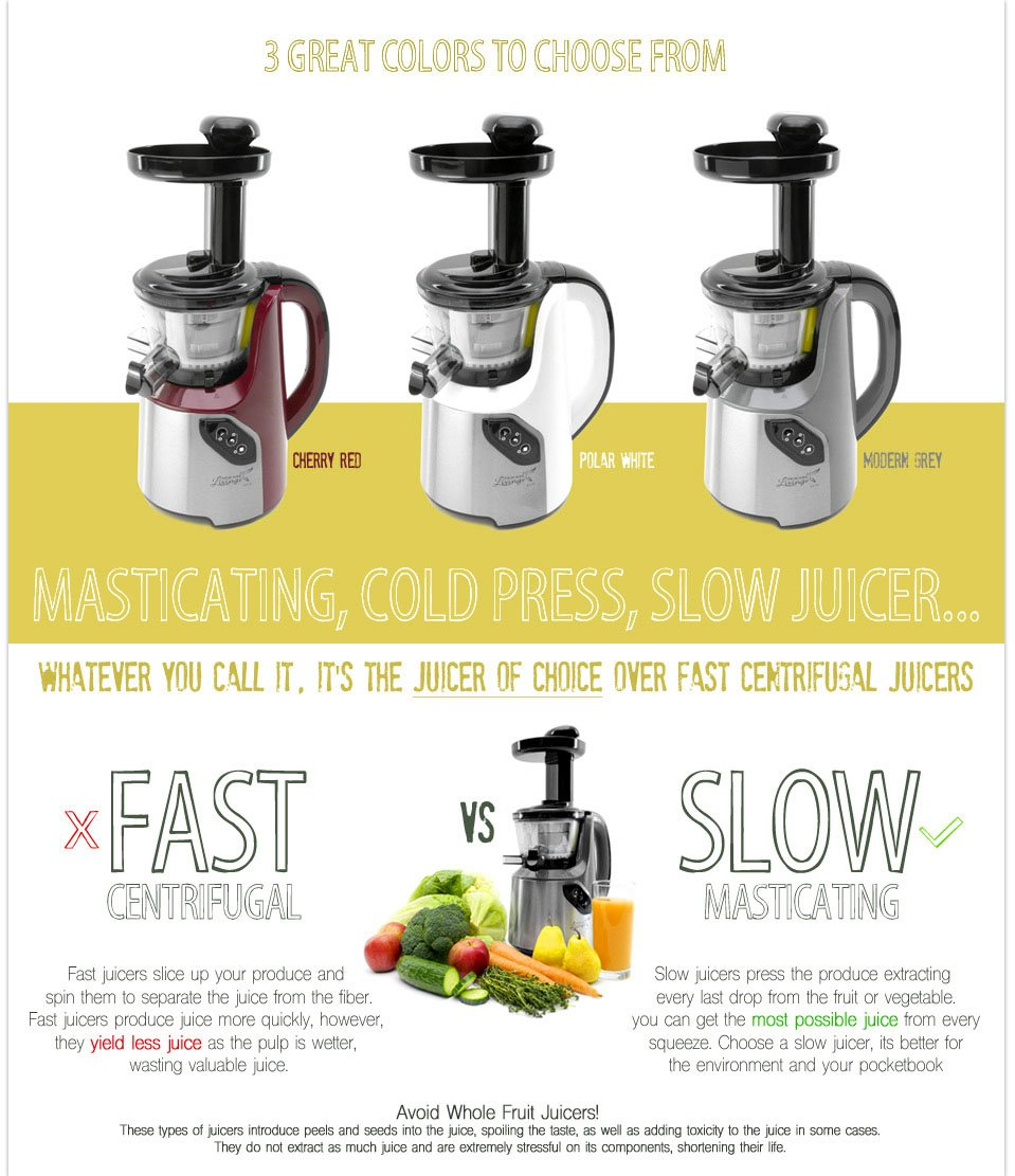 Juices Whole Fruits More New Age Living Wide Chute Masticating Slow Juicer Machine Premium Quality With 5 Year Warranty Vegetables Best 45 RPM Cold Press Juicing Speed