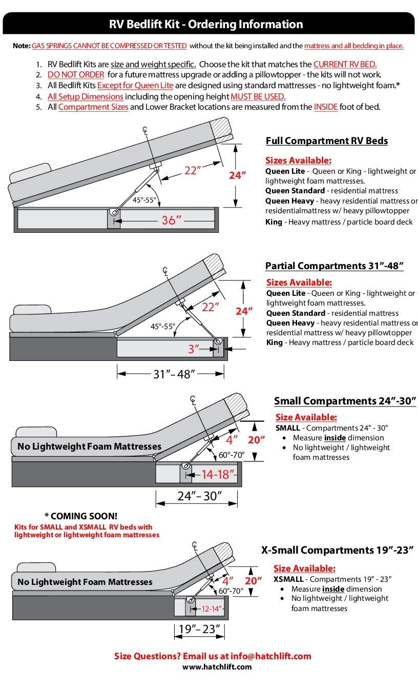 Hatchlift Products RV Bedlift Kit - Queen Heavy – Oversize/Pillowtop Queen, Std King