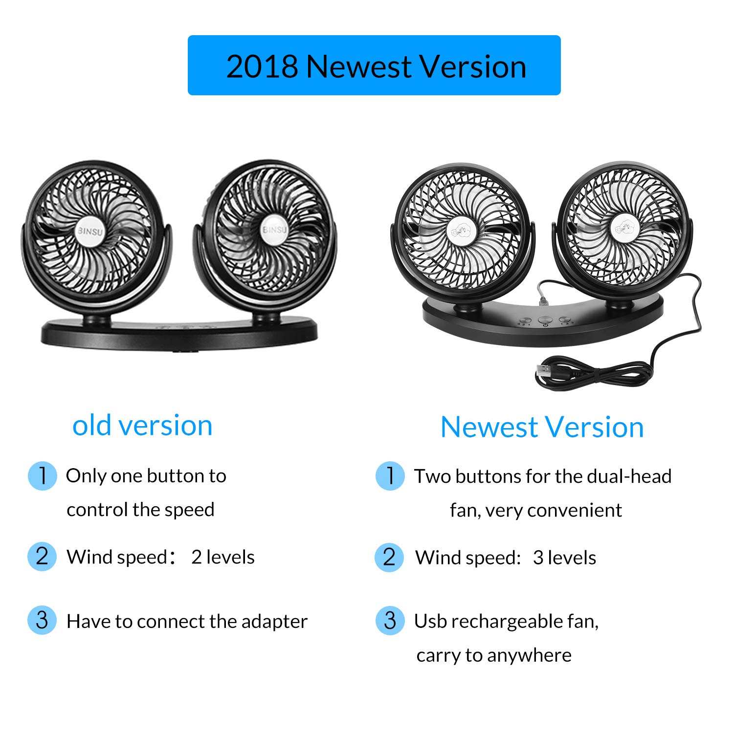 KEYNICE Electric Car Air Fan 360° Rotating Free Adjustment Dual Head Cooling 3