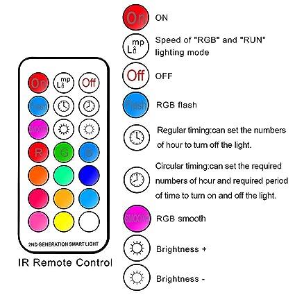 iLC Farbige Leuchtmittel LED RGBW Lampe Edison Dimmbare Farbige ...