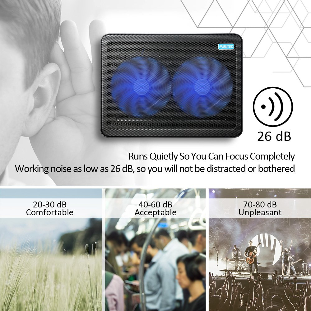 AVANTEK 17 Zoll Laptop Kühler Notebook Cooler Ständer Kühlpad Kühlmatte mit Dual 160mm Lüfter (40 x 29.2 x 3.8cm)