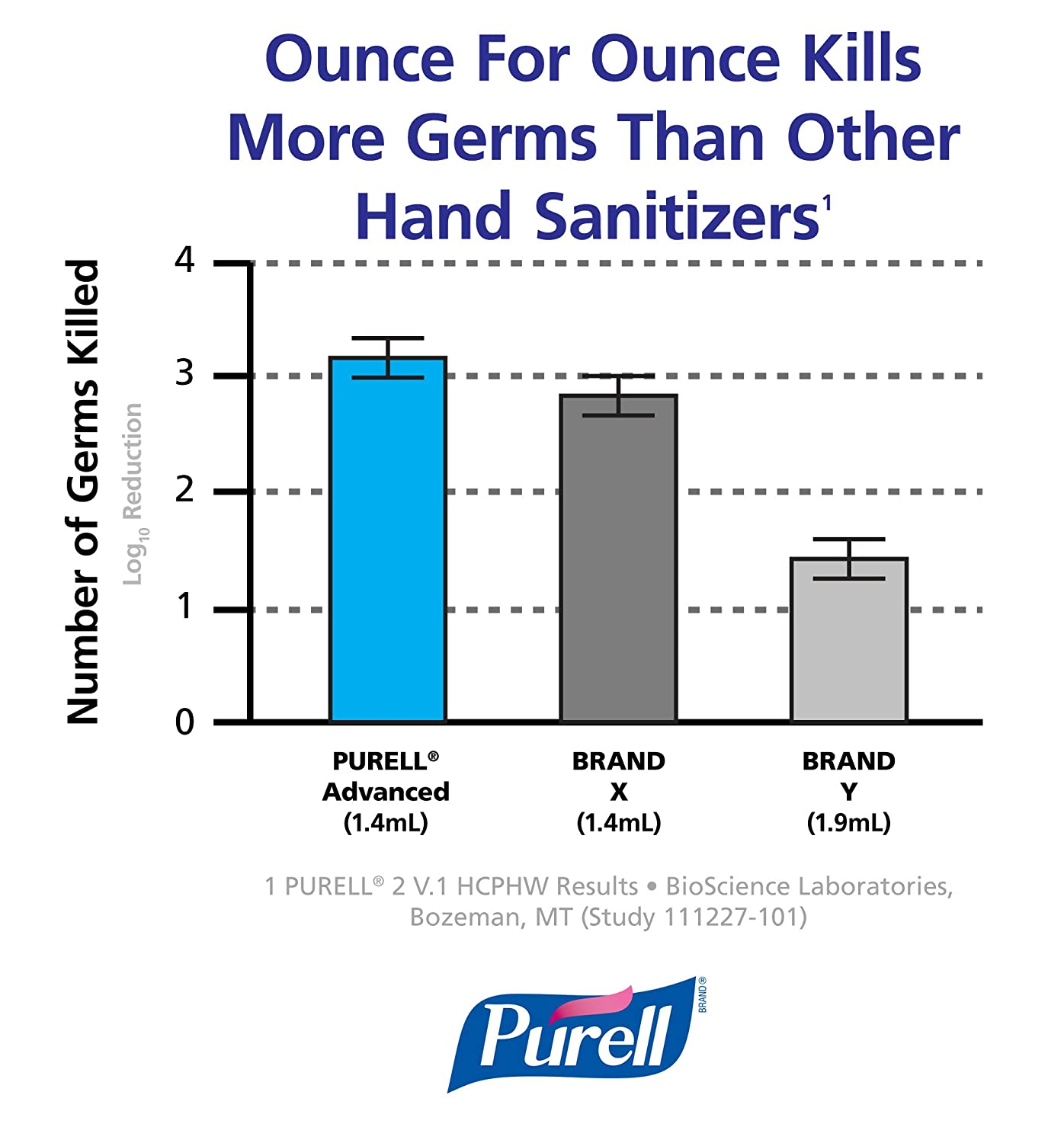 Amazon.com: PURELL 5392-D1 TFX Touch Free Dispenser & Refill, Hand Sanitizer Dispenser Kit with 1200mL Refill: Industrial & Scientific