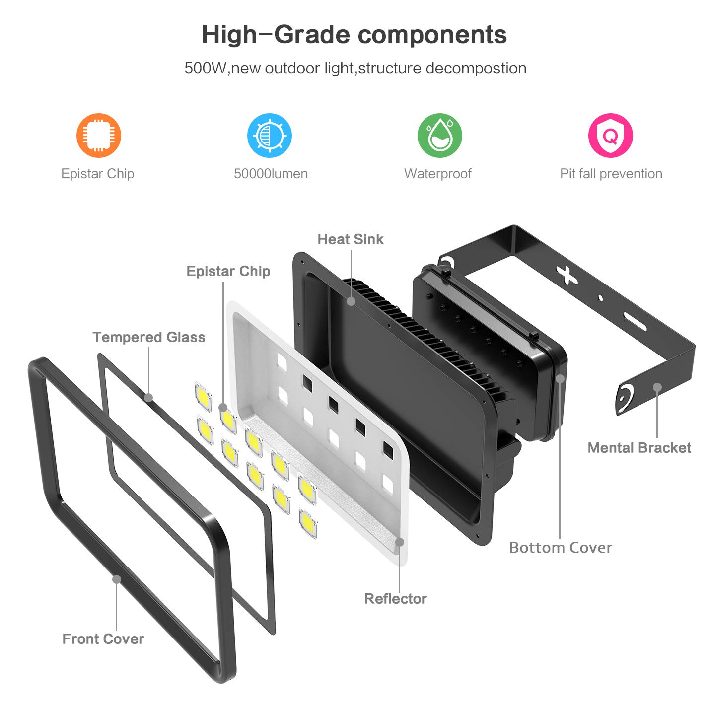 Stadium and Square Dimgogo LED Flood Light 600W Outdoor Waterproof IP65 60000lm Super Bright Flood Lamp Cool White 6000K Spotlight Lamp Daylight for Garden Yard Playground Party