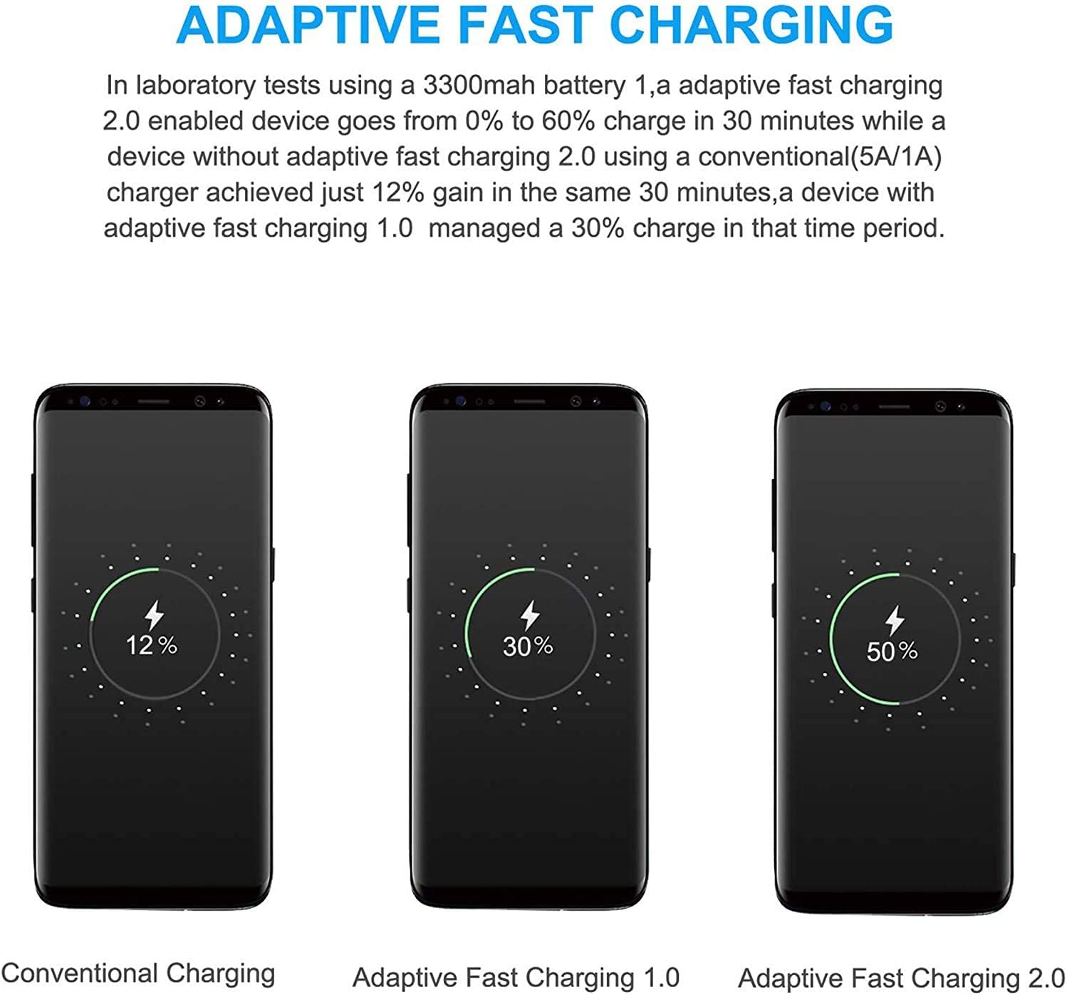 2-Pack USB Type-C Cable Compatible with Samsung Galaxy S8//S8 Plus// S9// S9+// S10// S10 Plus//Note 8// Note 9 TT/&C Adaptive Fast Wall Charger with 6.6 Feet