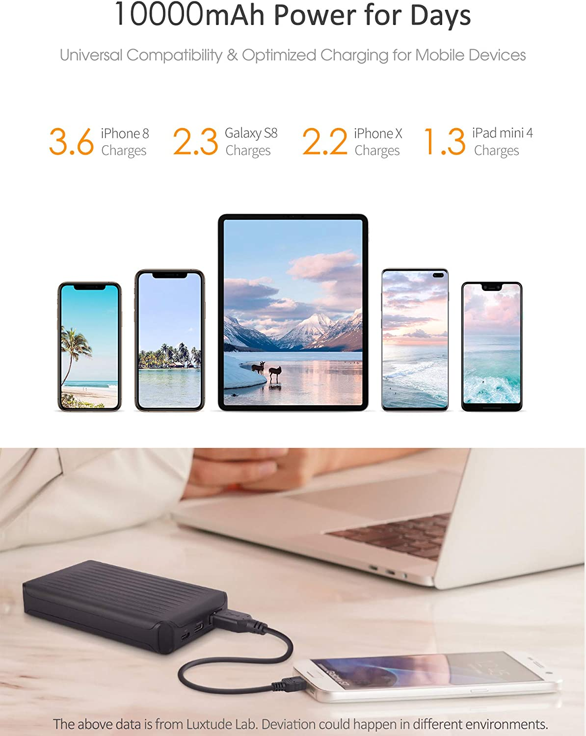 Dual USB Output Portable Phone Charger for Android Luxtude Small Portable Charger Mini Suitcase Designed External Battery Pack 8000mAh Fast Charging Power Bank Samsung Galaxy iPhone LG and More