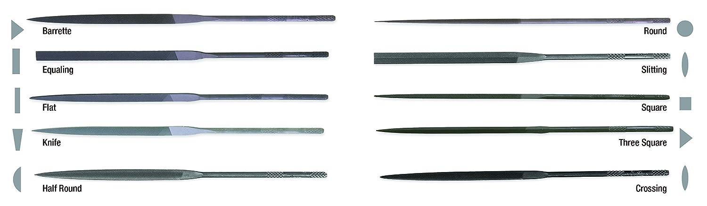 18 Units Round Shape Nicholson Single Cut 8 in Length American Pattern File