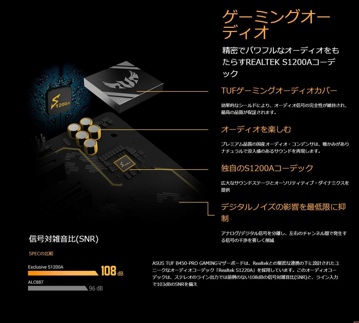 Asus TUF B450-Pro Gaming Motherboard USB 3.1 Gen 2 and Aura Sync RGB Lighting B450 Dual M.2 HDMI ATX AMD Ryzen 3 AM4 DDR4