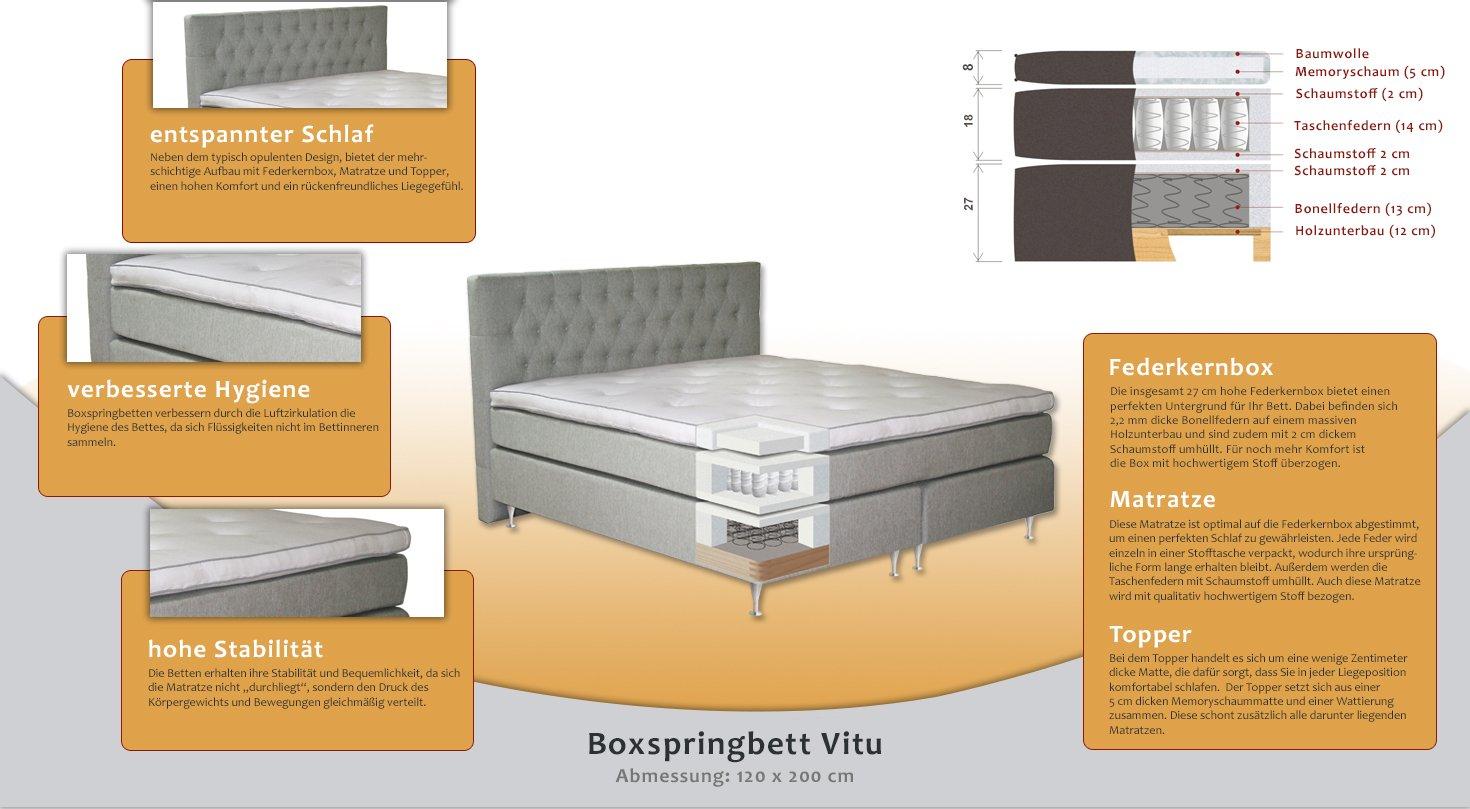 Boxspringbett VITU, Box: Bonellfederkern, Matratze: Taschenfederkern ...