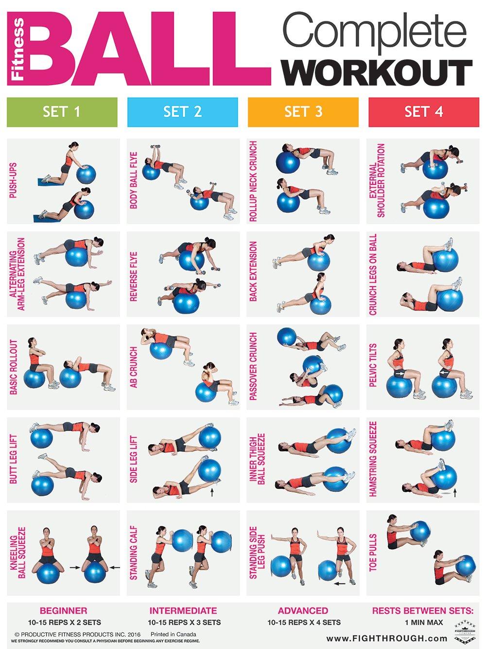 Fitness ball core workouts workout everydayentropy com - Posters para gimnasios ...
