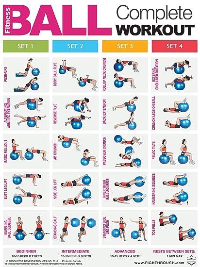Fitness Bola completa entrenamiento – M – Póster de laminado/gráfico – Core – Pecho