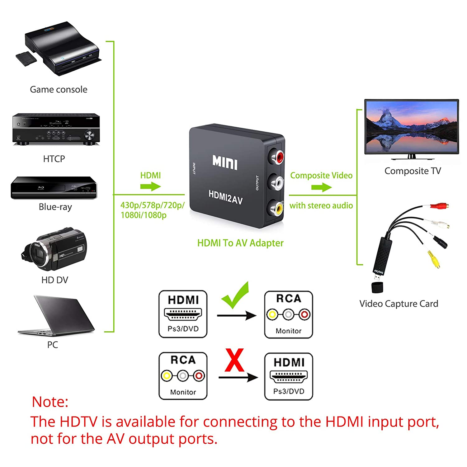 LiNKFOR AV to HDMI Converter 1080P 3RCA Composite CVBS AV RCA R//L to HDMI Video Audio Converter Adapter Supporting PAL NTSC with USB Cable and AV Cable Compatible with PC Xbox PS4 PS3 TV STB VHS Etc