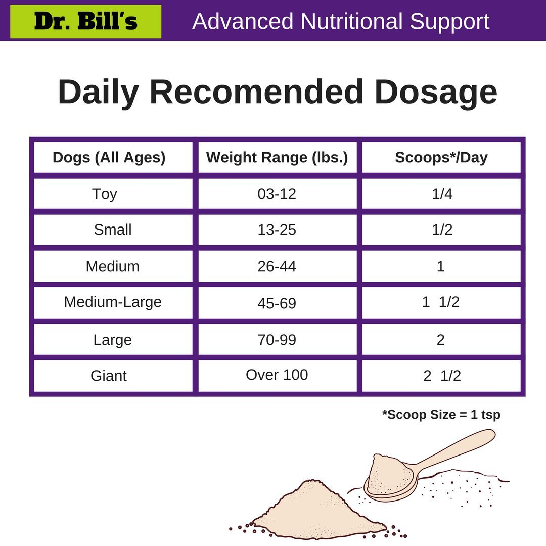Dr. Bill's Canine Health Defense Pet Supplement - Antioxidant Powder for Dogs, with Turmeric, Ashwagandha, and Vitamin C