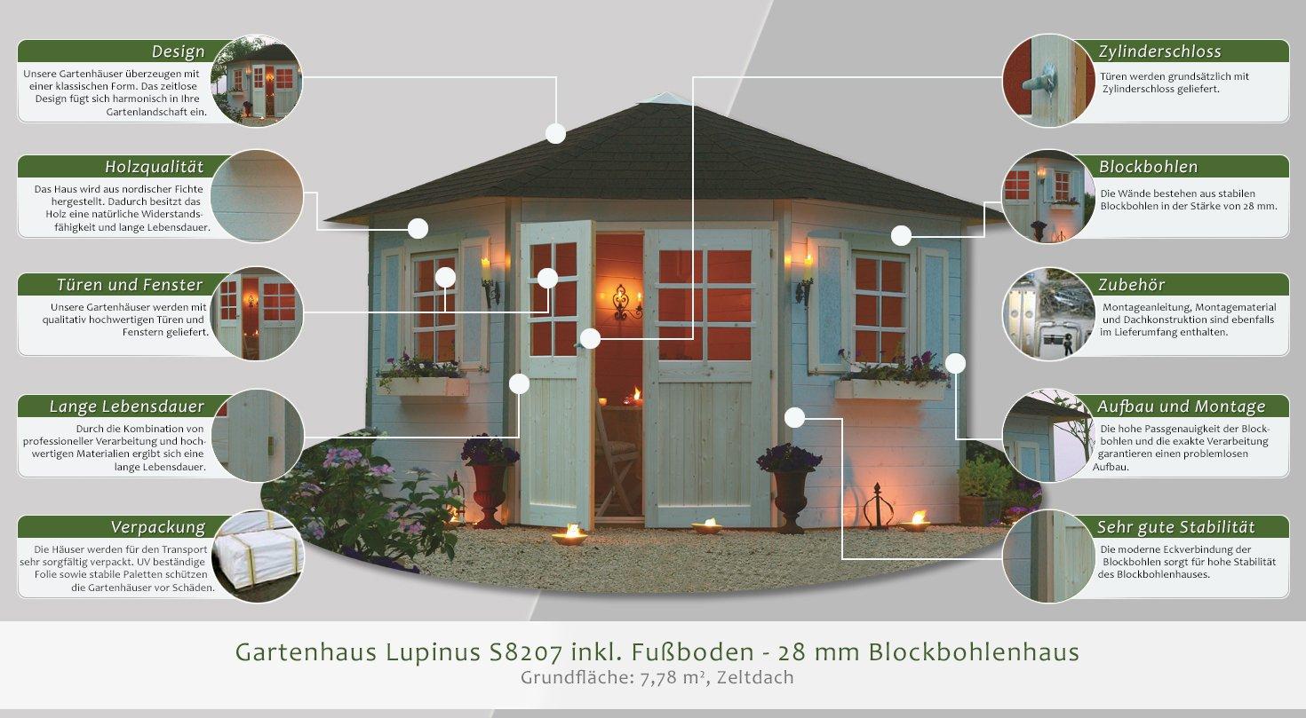 Gartenhaus Fußboden Aufbau ~ Gartenhaus lupinus s inkl fußboden mm blockbohlenhaus