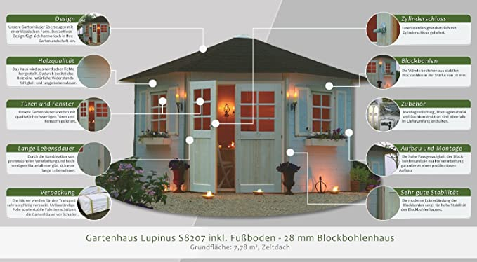 Gartenhaus Mit Fußboden 28mm ~ Gartenhaus mit anbau test vergleich gartenhaus mit anbau