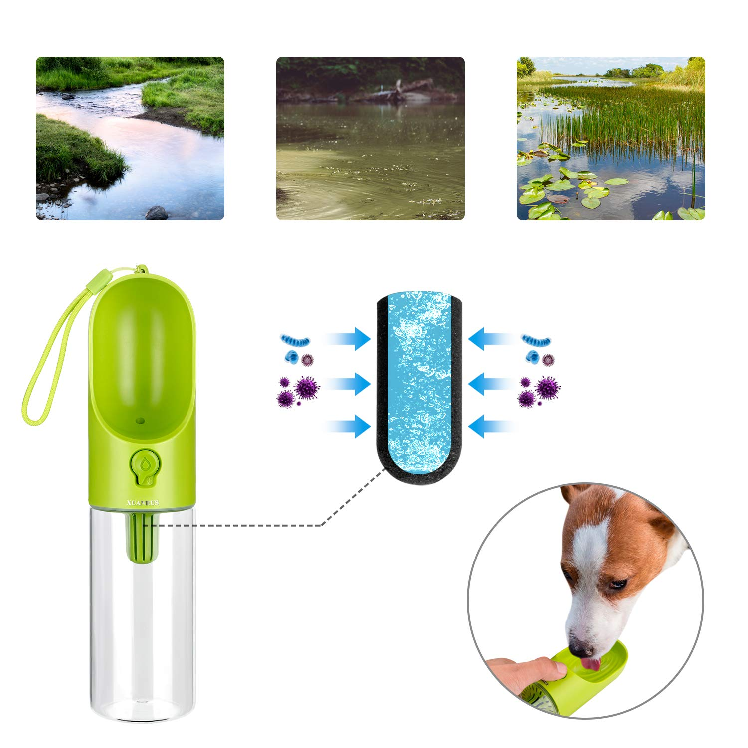 Dog Water Bottle for Walking, Pet Water Dispenser Fashion Antibacterial Portable Dog Cat Travel Water Drink Bottle Bowl Dispenser Feeder Including 2 Filter Elements, Dogs Outdoor Drinking Cup-400ml