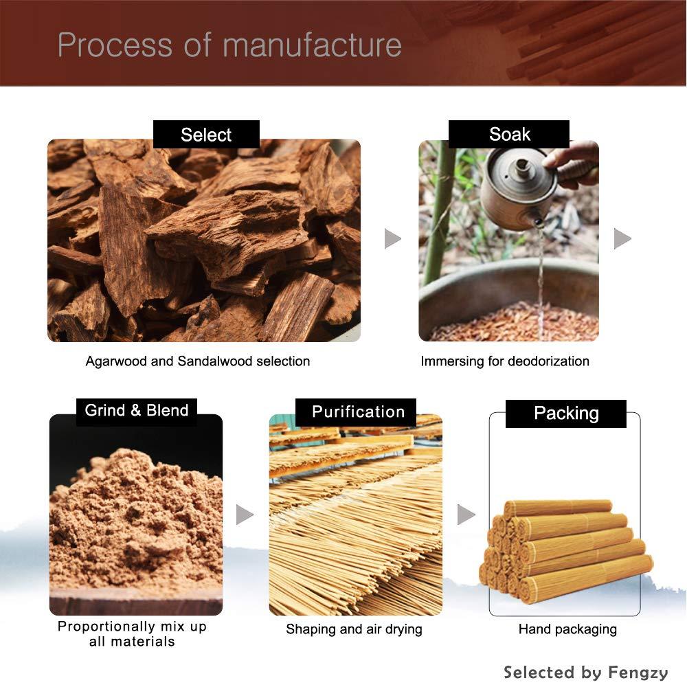 Fushankodo for Brand Incense Sticks - Chi-Nan (Liu-Fen) Agarwood Aloeswood - Origin Sorong and Manokwari Indonesia (135mm/5.3'') by Fushankodo (Image #5)