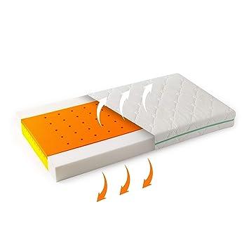 BestCare ® - Producto de la UE, Colchón viscoelástico para bebés y niños, con efecto de memoria para un mejor confort durante las horas de sueño, ...
