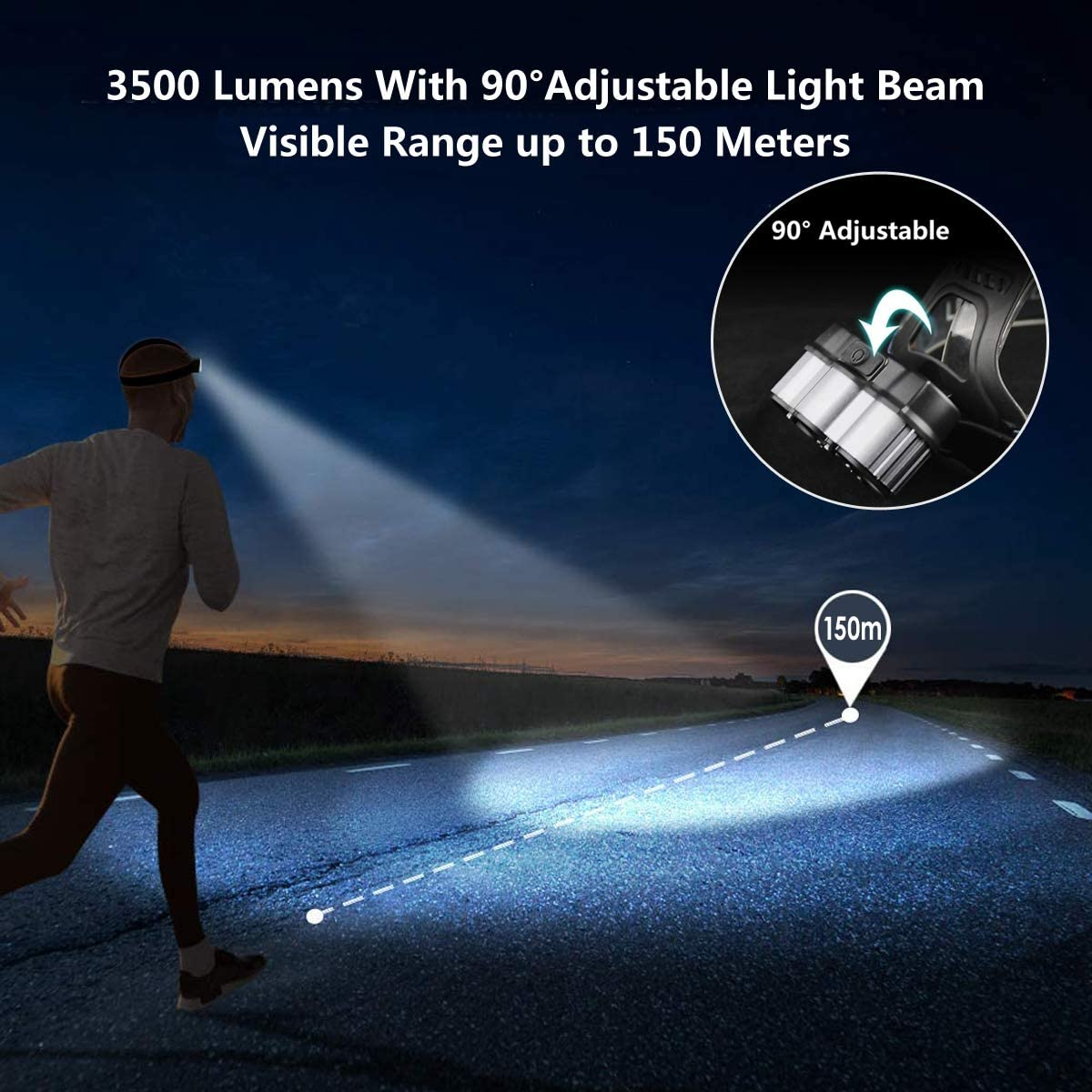 Waterproof Headlight Lamp USB Rechargeable LED Headlamp//Head Torch Running Light