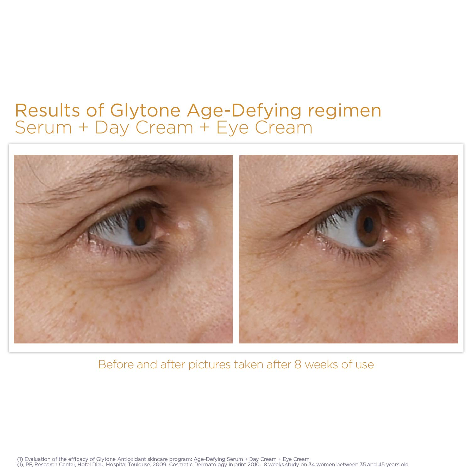 Amazon Com Glytone Age Defying Antioxidant Eye Cream 0 5 Fl Oz