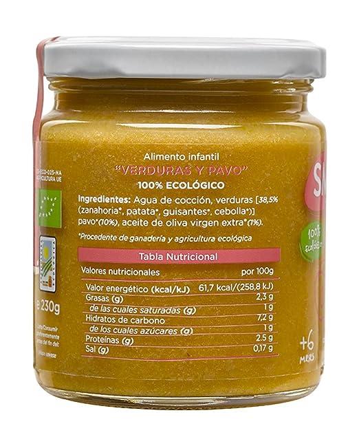 Smileat, Tarrito de carne para bebé, pavo con verduras - 230 gr.: Amazon.es: Alimentación y bebidas