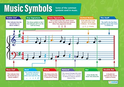 Amazon Music Symbols Poster Home Kitchen