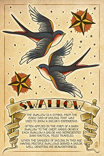 Swallow Canvas Wall Art