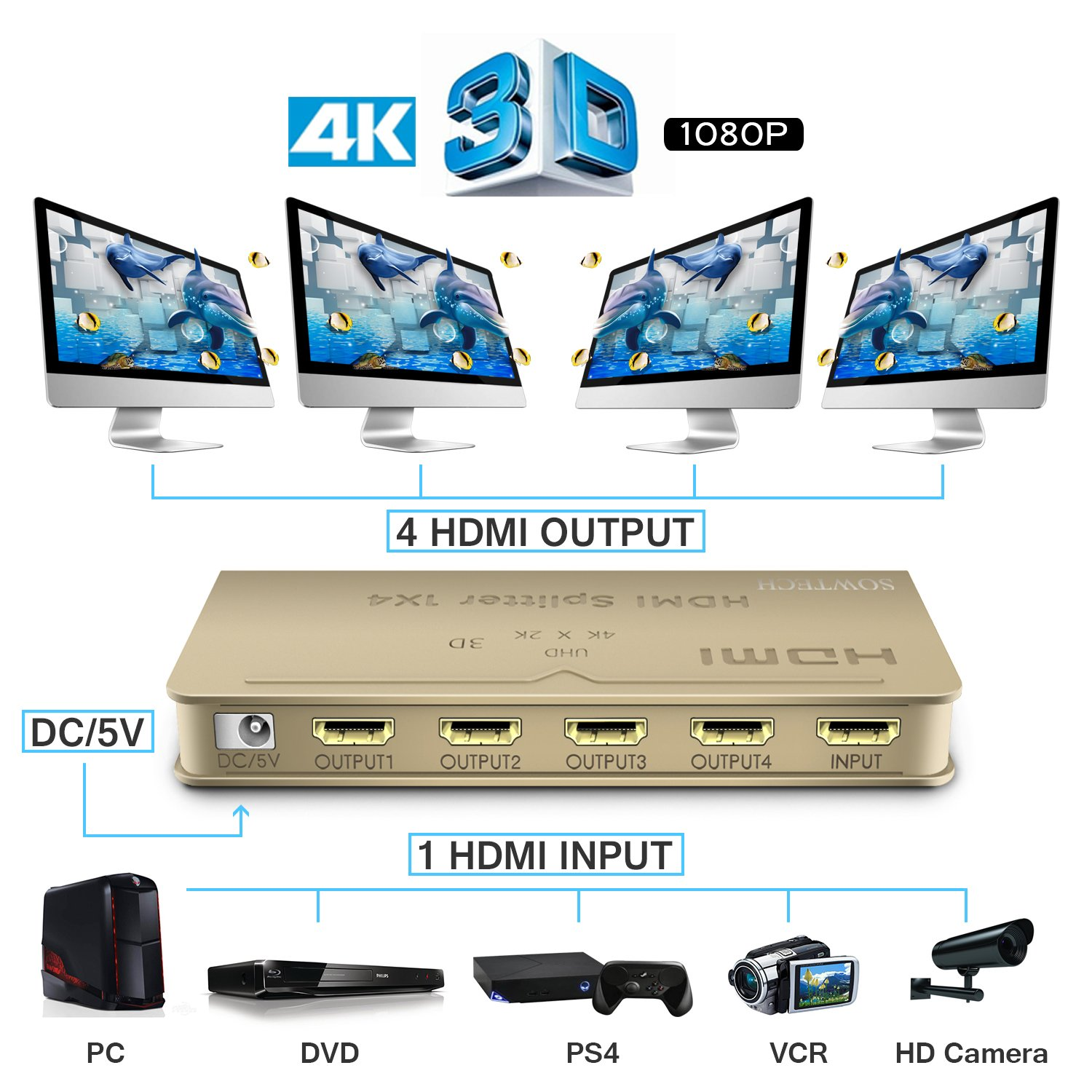 HDMI Splitter SOWTECH 1X4 Ports Powered V1.4b Video Converter with Full Ultra HD 1080P 4K/2K and 3D Resolutions (1 Input to 4 Outputs) - Gold