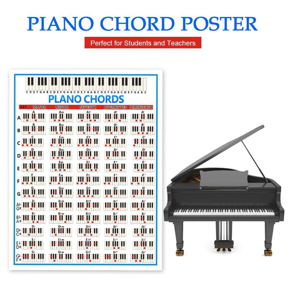 Yunt-11 Cartel de Tabla de acordes de Piano, Cartel Educativo para ...