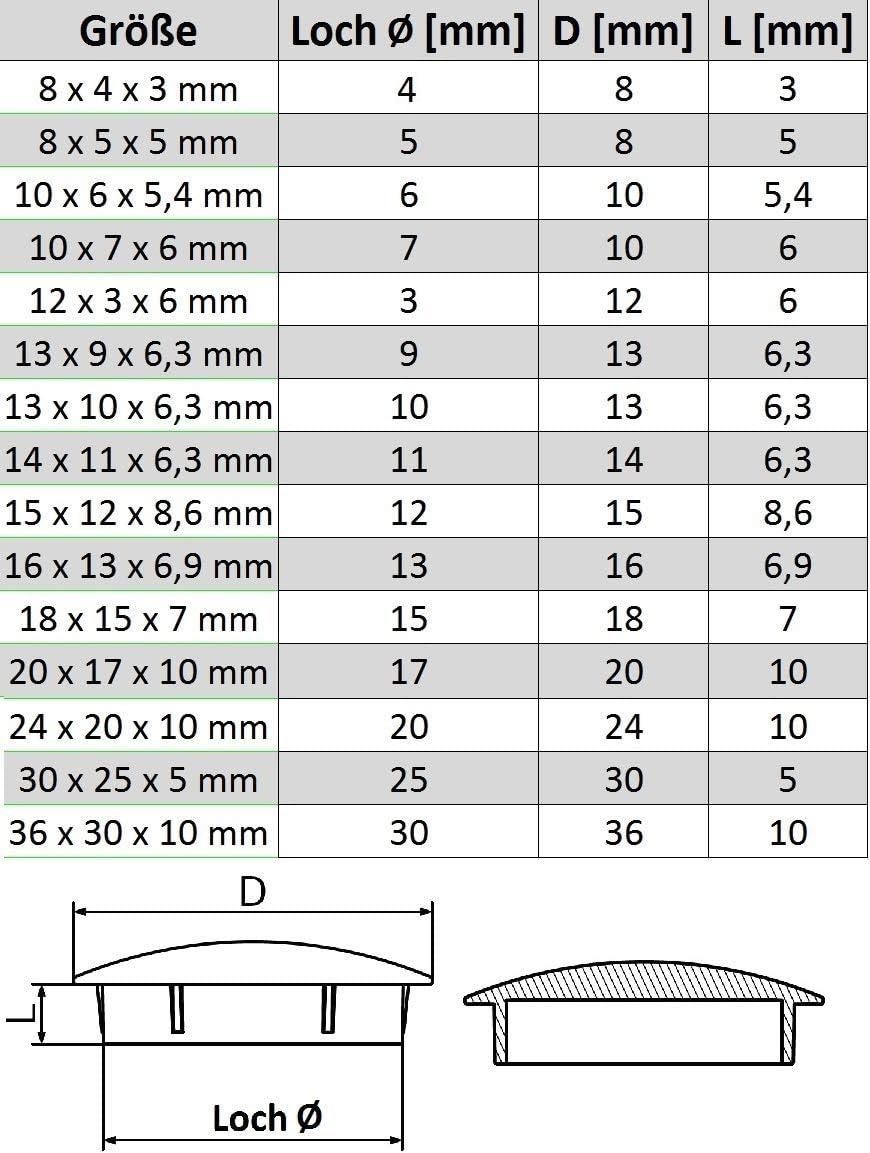 10 St/ück Abdeckstopfen 8 x 4 x 3 mm Schwarz