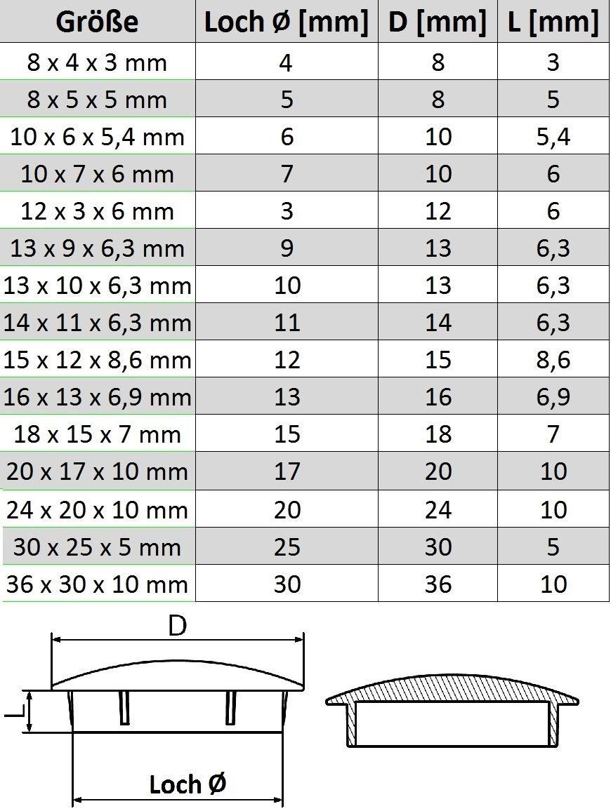 100 St/ück Abdeckstopfen 8 x 5 x 5 mm Schwarz