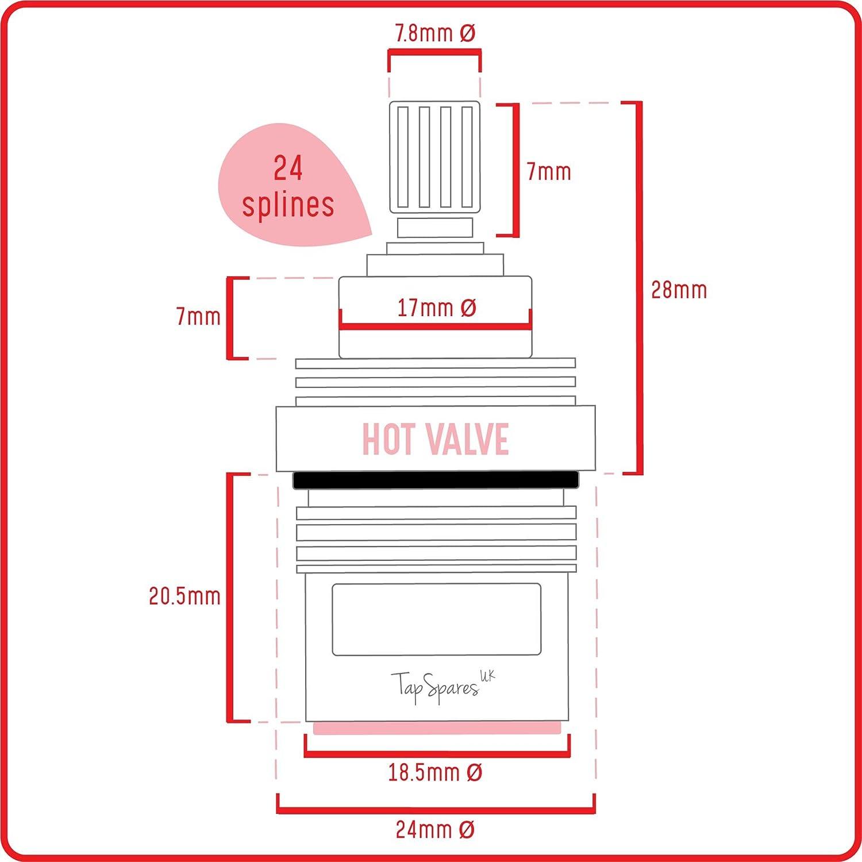 Abode Somerley Kitchen Tap Replacement Valve Pair Cartridges Spares
