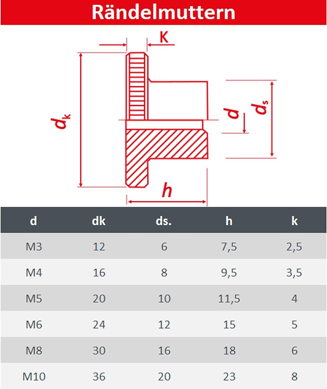 FASTON Hohe Form R/ändelmutter M5 Edelstahl A1 VA DIN 466 R/ändelmuttern mit ger/ändeltem Rand Mutter 5 St/ück