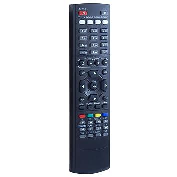 Brand New 2016 F3 F4 F5 M3 OPENBOX REMOTE V8S Skybox F5s CONTROL S9 S10 S11  S12 PC Remote Control Openbox V8S satellite receiver